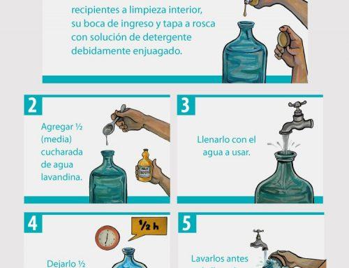 Desinfección de bidones